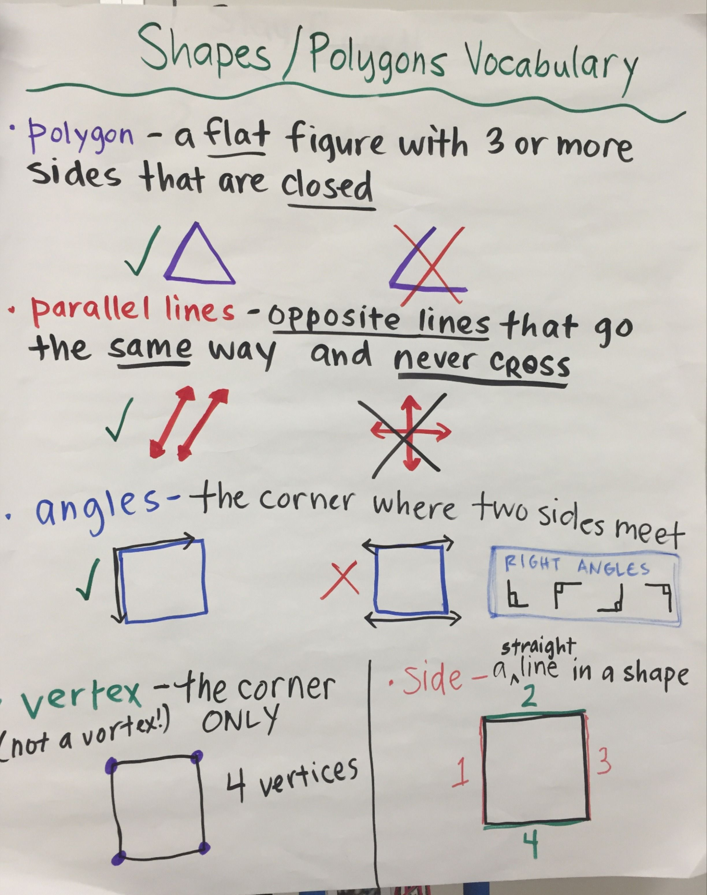 Shapes Polygons Vocabulary Anchor Chart Writing Anchor Charts How To Memorize Things Sentence Correction Worksheets