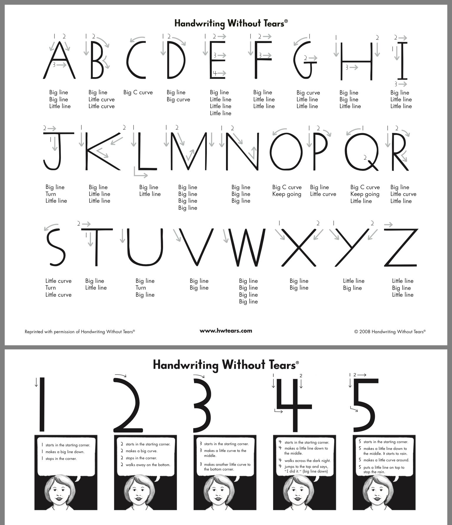 Pin By Sharon Harrison On Printing India School Handwriting Without Tears Handwriting