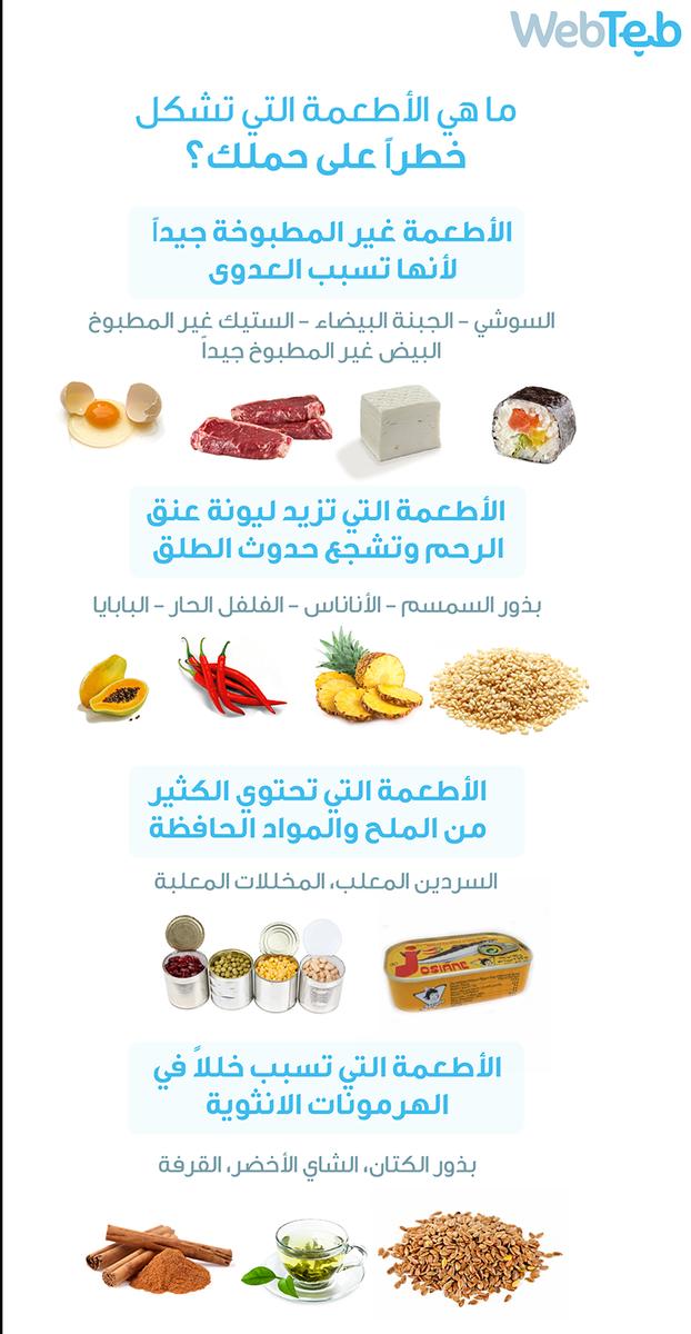 Pin On صحة وغذاء