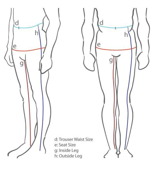Trousers and Trews Measuring Guide Image | Sewing | Cheap kilts