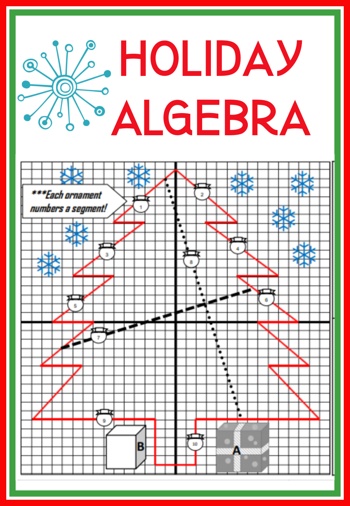 Linear Functions Equations And Graphs Review With Images