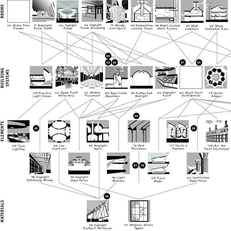 Newknowledgestructure Jpg Architecture Research Floor Plans