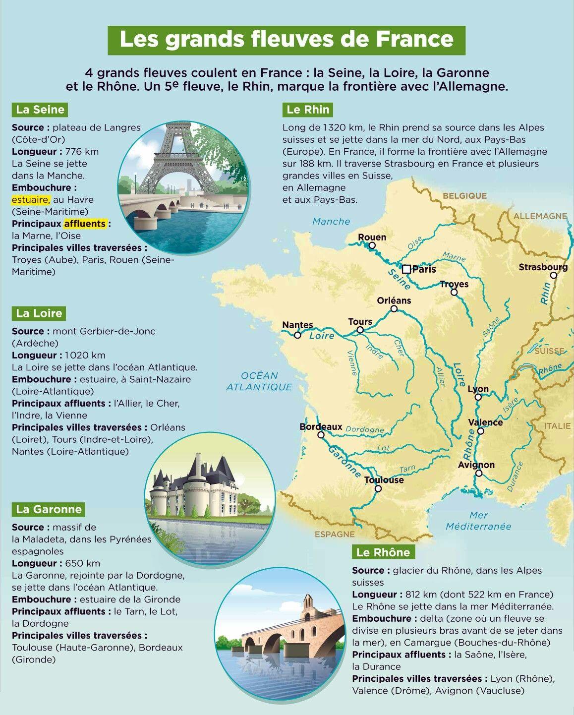Epingle Par Andrea Behn Sur Mon Quotidien Culture G Geographie Fleuve De France Culture Generale