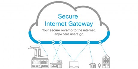 Introducing Cisco Umbrella The Industry S First Secure Internet Gateway In The Cloud Security Cisco Umbrella