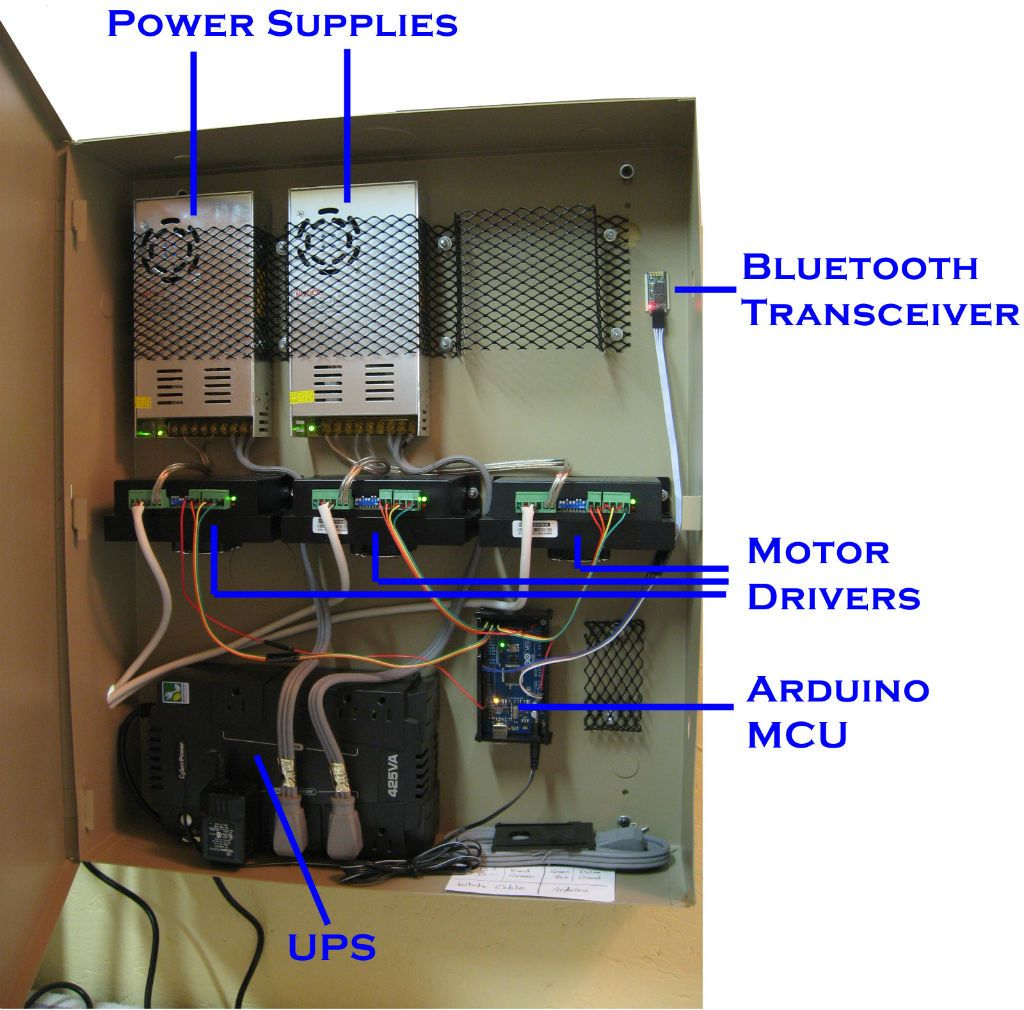 Micro Usb Wiring Diagram 19 Emprendedor Stepper Motor Control Box I Built For My Robot Arm All Drivers Are Controlled By A Single Arduino Mega Mcu And Firmware That Can Run Up To Eight