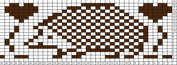 Tricksy Knitter Charts: Hedgehog Love | Pixel - crafting ...