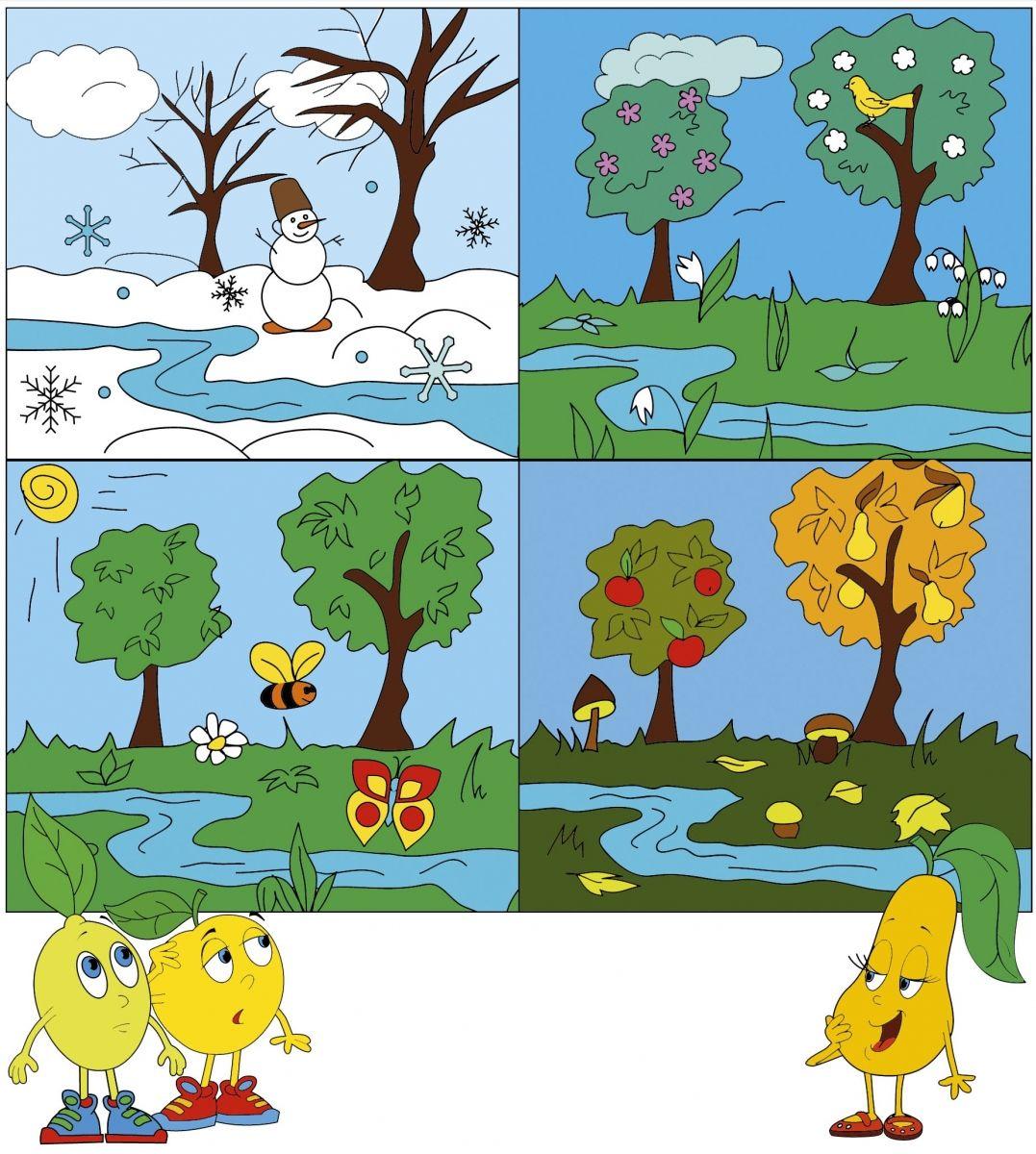 Praatplaat seizoenen   Praatplaten kleuters / Children\'s ...