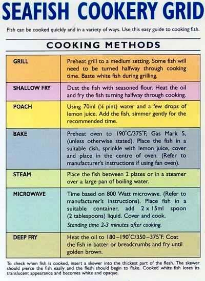 Pin by Kay Rhea on Food Trick, Tips and