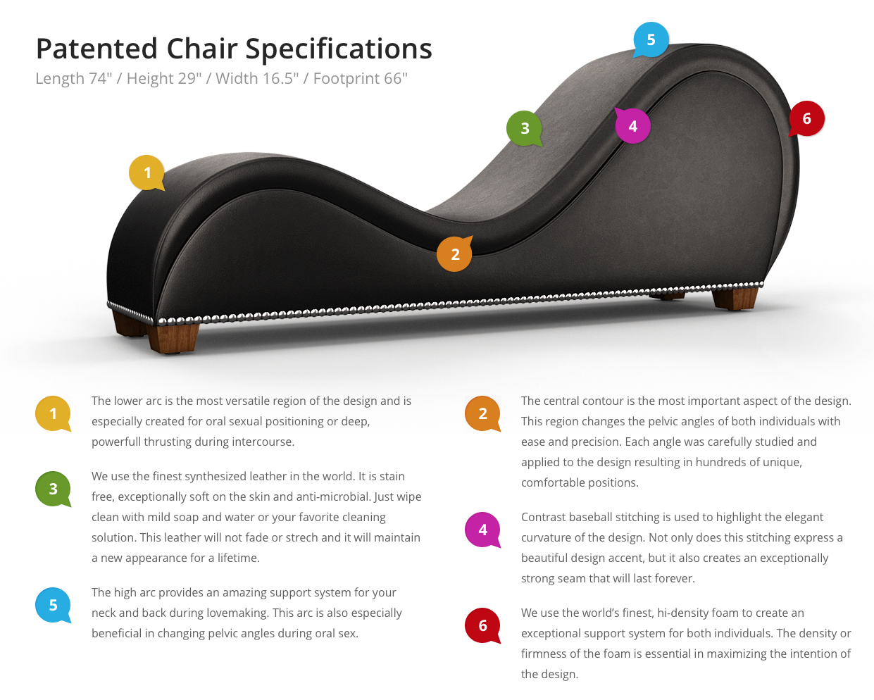 Tantra chair sexual positions - Tantra Chair Design