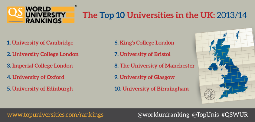 Best universities for fashion and design degrees | Kaplan Blog