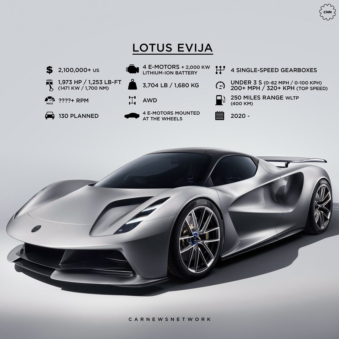 #MotivationMonday Lotus Evija @carnewsnetwork Swipe To See
