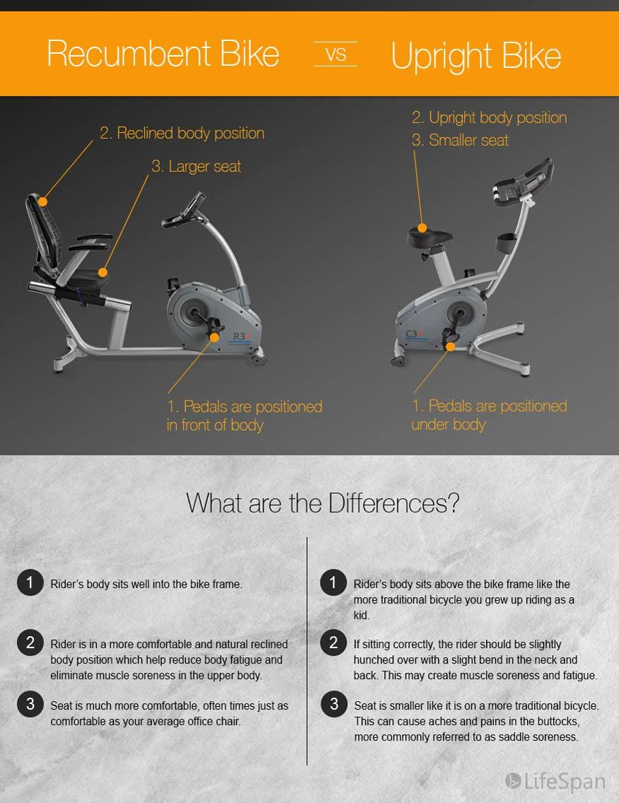 Recumbent Bike Vs Upright Bike Benefits Recumbent Bike Workout
