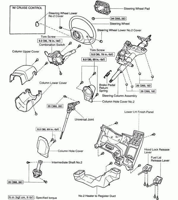 17  1991 Chevy Truck Upper Steering Column Diagram Truck