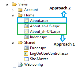 how to create website using mvc in asp net