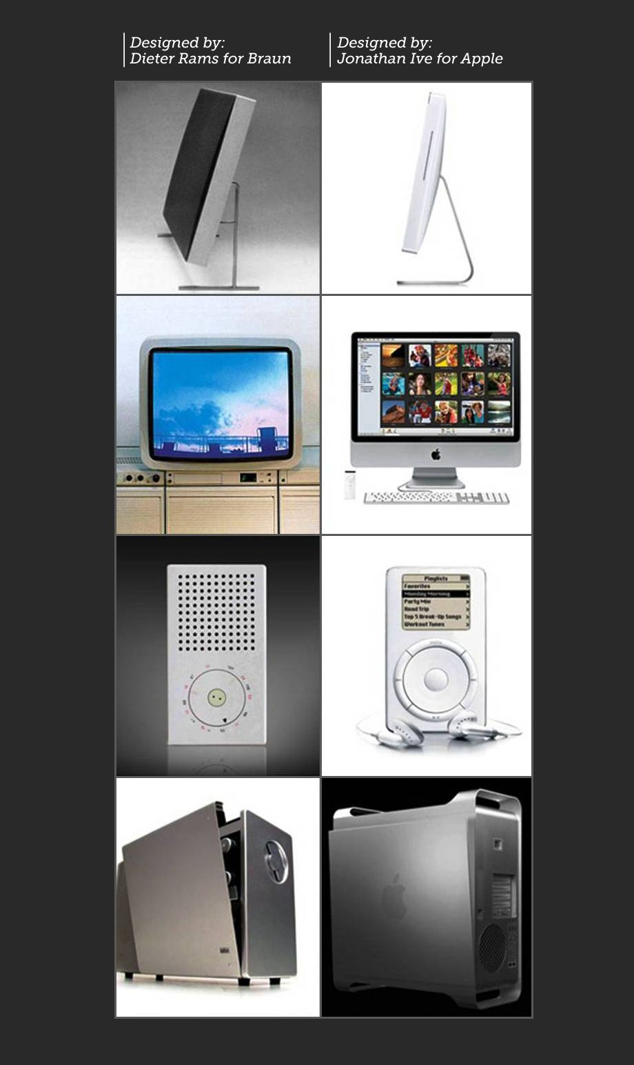 dieter rams for braun vs jonathan ive for apple q 09 finding inspiration blog. Black Bedroom Furniture Sets. Home Design Ideas