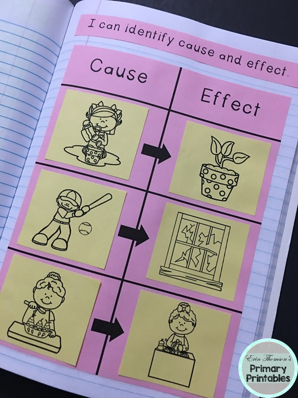 Kindergarten Language Arts Interactive Notebook Story