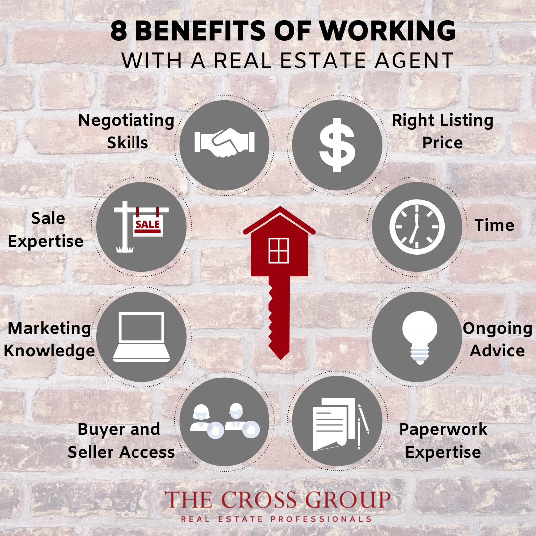 Buying And Selling A Home Can Be Daunting But You Don T Have To Do It Alone Check Out These 8 Benefits Of Workin In 2020 Real Estate Agent Selling House House Search
