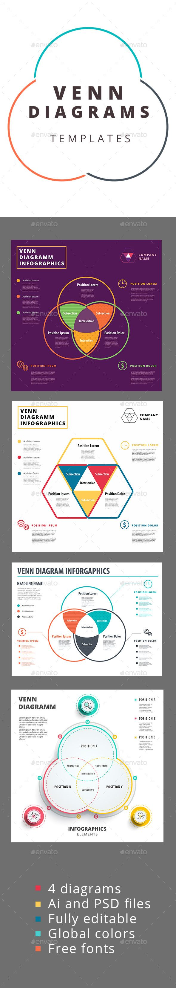 Venn Diagram Templates  Venn Diagram Template Infographics And
