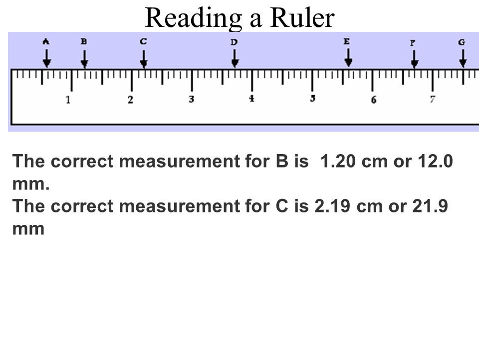 Image Result For How To Read A Metric Ruler In Mm Crafty
