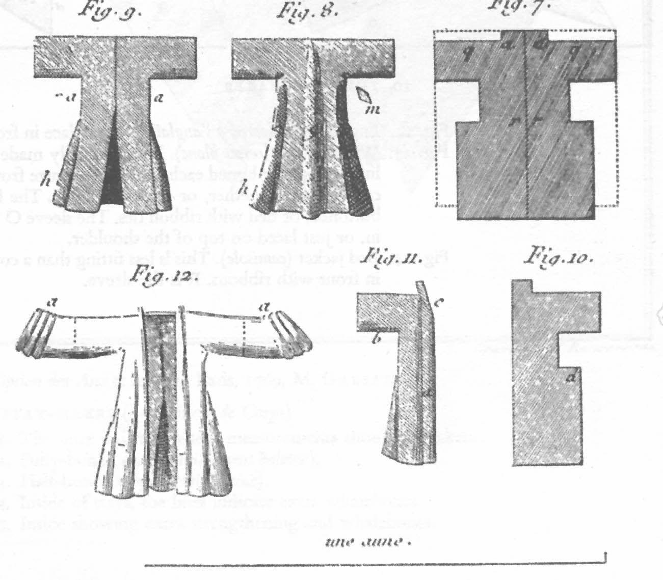 shortgown 18th century - Cerca con Google | 18th century shortgowns ...