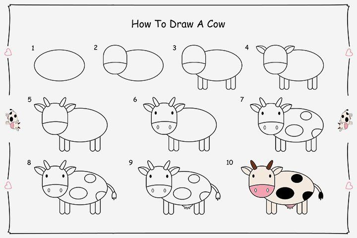 how to draw a cow step by step for kids | Painted rocks