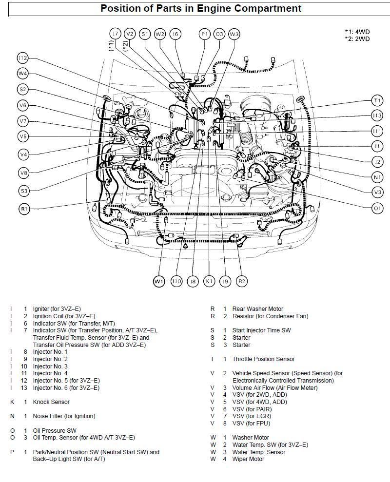 Knock Sensor Location Toyota 4runner Forum Largest 4runner