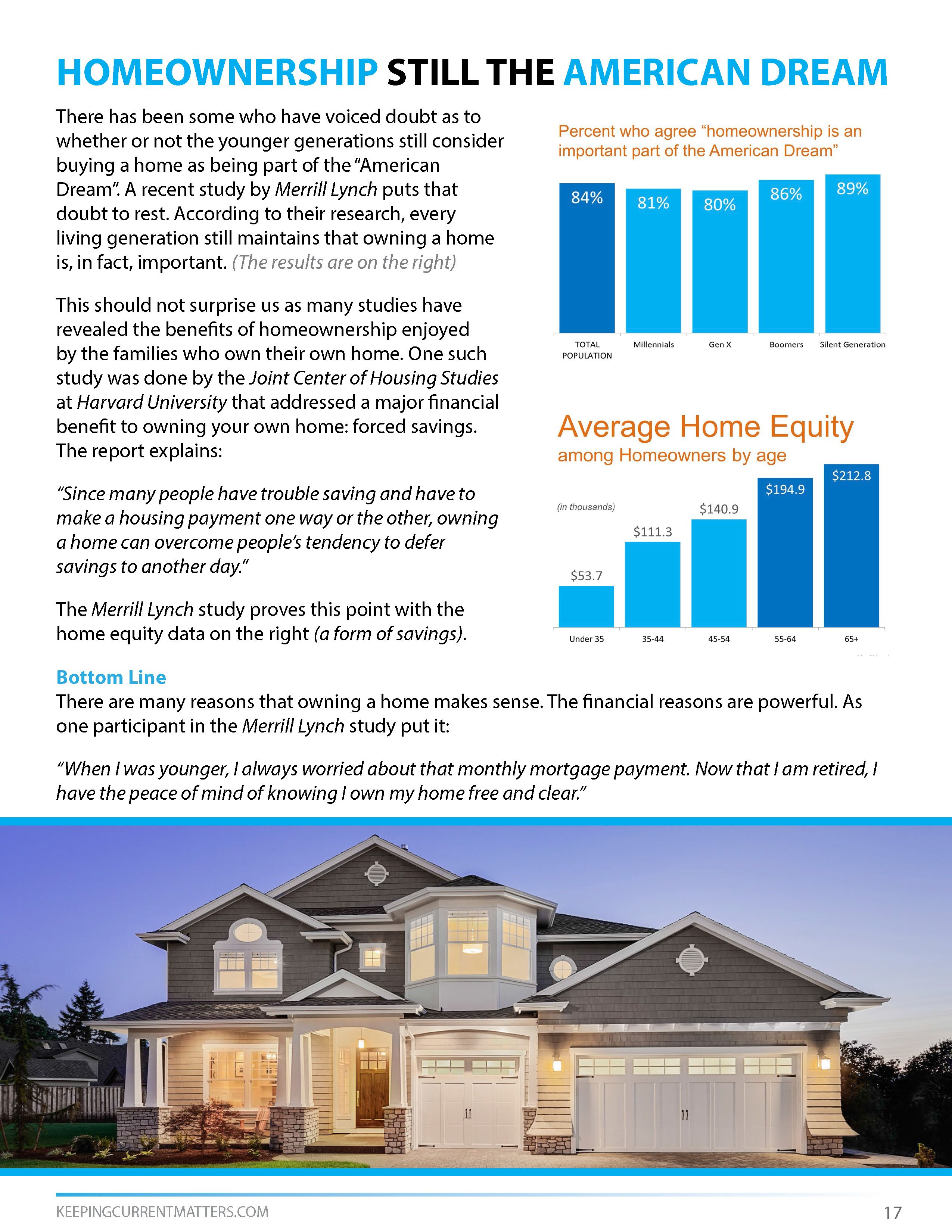 Homeownership Still The American Dream Loveyourhome Realestate