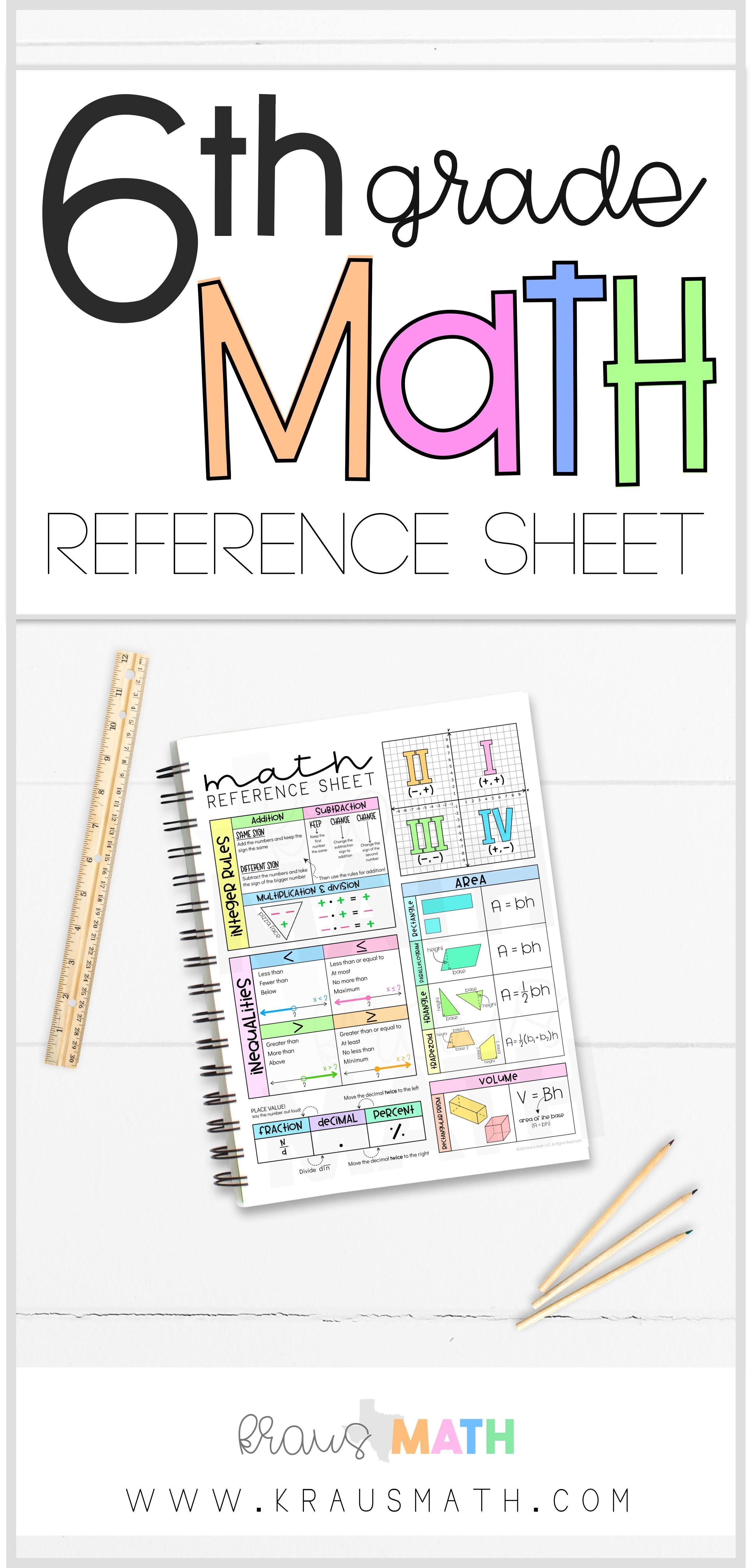 6th Grade Math Reference Sheet Kraus Math Math Reference Sheet Teaching 6th Grade Math Interactive Notebook [ 5263 x 2523 Pixel ]