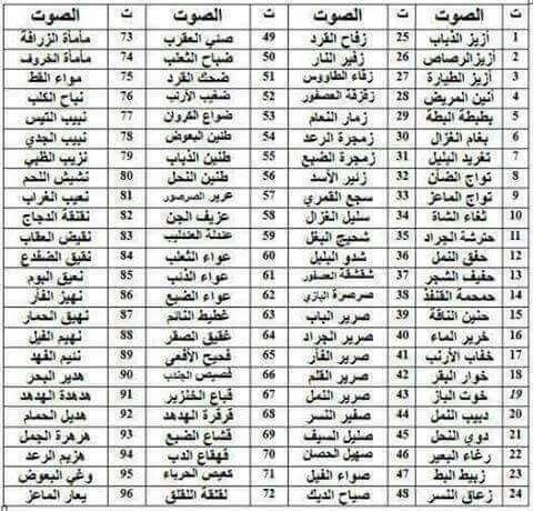 Pin By Kakou Kokham On Arab Learn Arabic Language Beautiful Arabic Words Arabic Language
