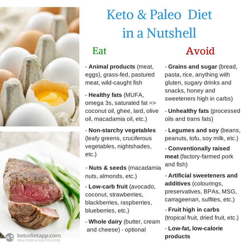 can you eat sulfites on the paleo diet