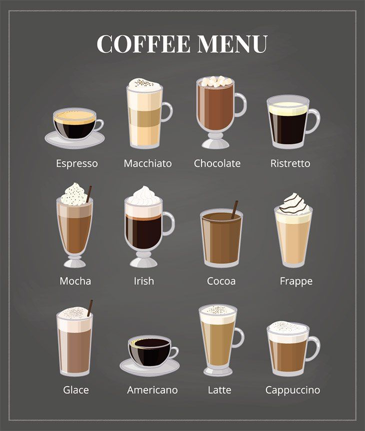 What Is The Difference Between A Latte And A Macchiato: A