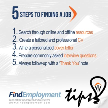 Steps To Finding A Job  Job Jobsearch  Consejos