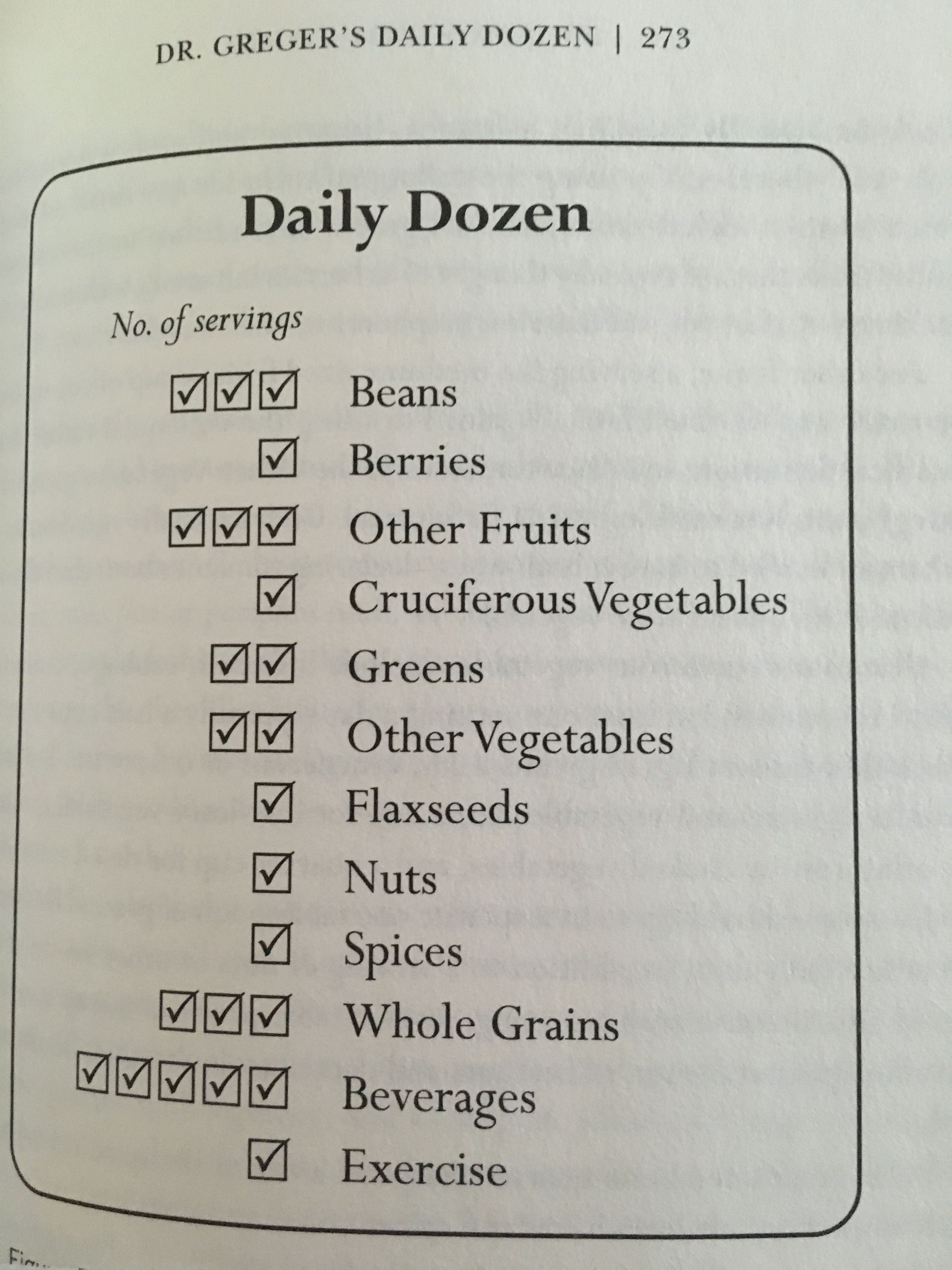 photograph about Dr Greger's Daily Dozen Printable named Dr. Gregers Day by day Dozen Conditioning within 2019 Total meals diet regime