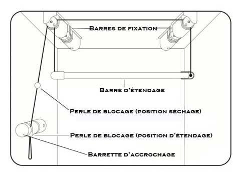 sechoir linge suspendu 479 351 diy. Black Bedroom Furniture Sets. Home Design Ideas