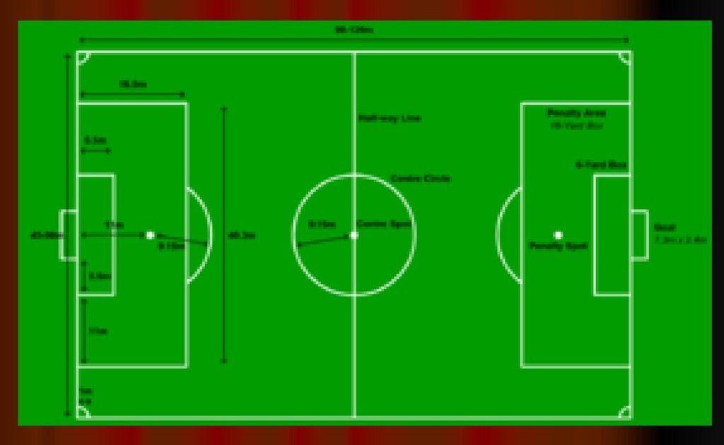 download gambar lapangan sepak bola sepak bola ida nila s pd kelas xi ipa ips ppt download ukuran lapangan sepak bola beserta gamba di 2020 clip art gambar bola langit pinterest