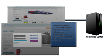 Commerce Center can give great online shopping experience to both Mobile and Desktop users.