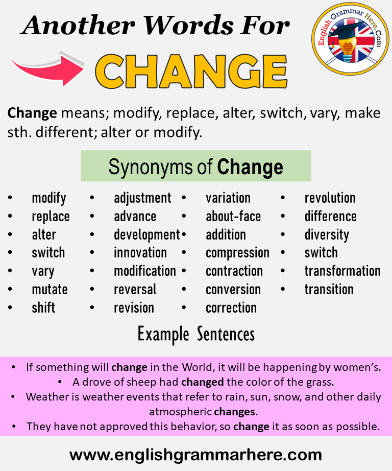 Another Word For Change What Is Another Synonym Word For Change Every Language Spoken Around The World Has Its O Writing Words Another Word For Change Words