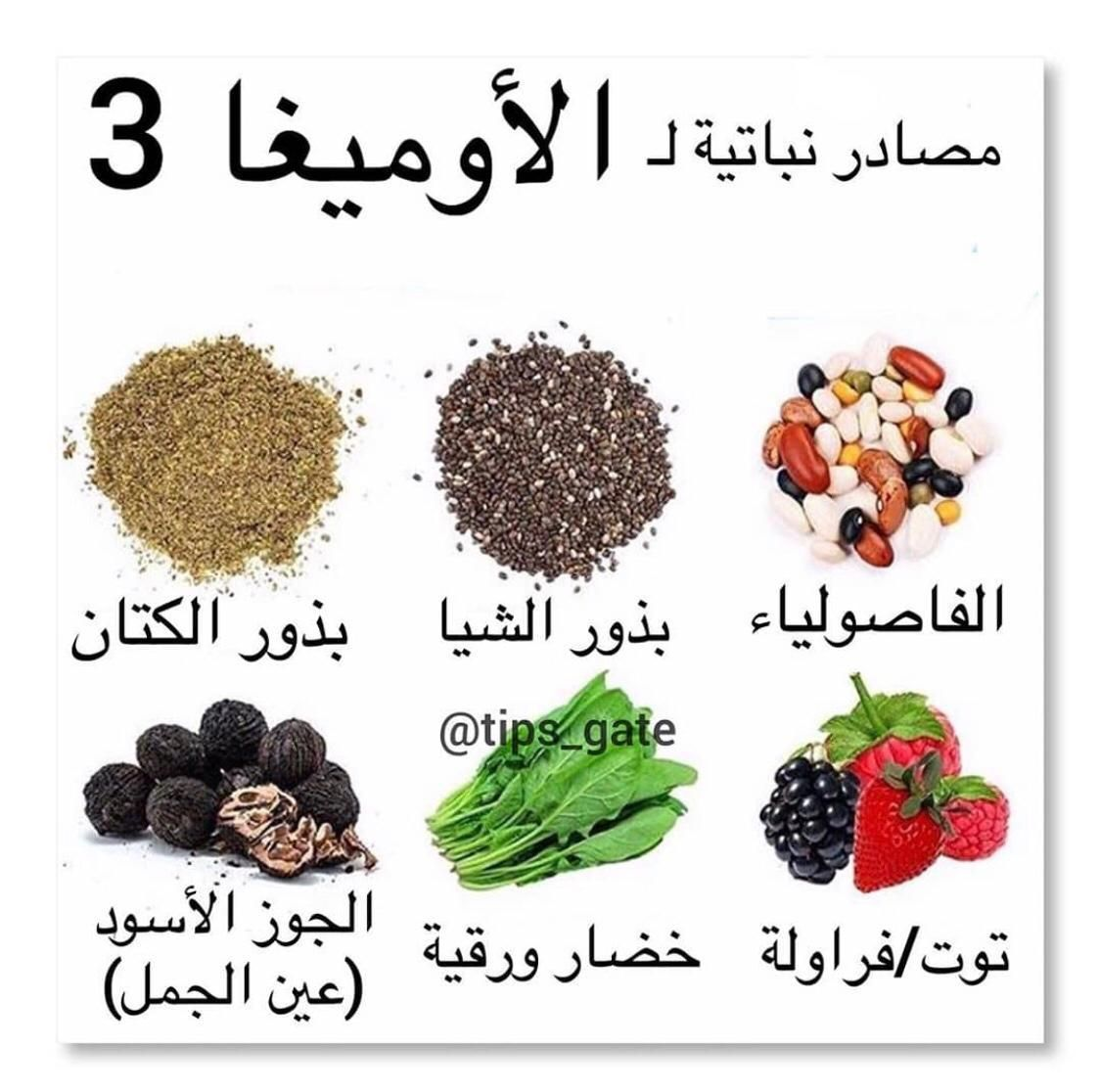 Pin By قصي قصي On Calligraphy Health Facts Food Health Fitness Nutrition Health Facts Fitness