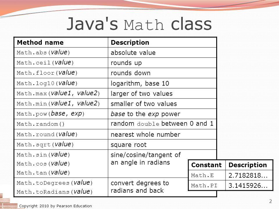6 Pics Java Math Floor And Description In 2020 Math Functions Math Pics