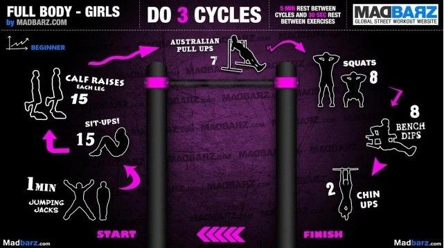 Madbarz Beginner Girls Full Body