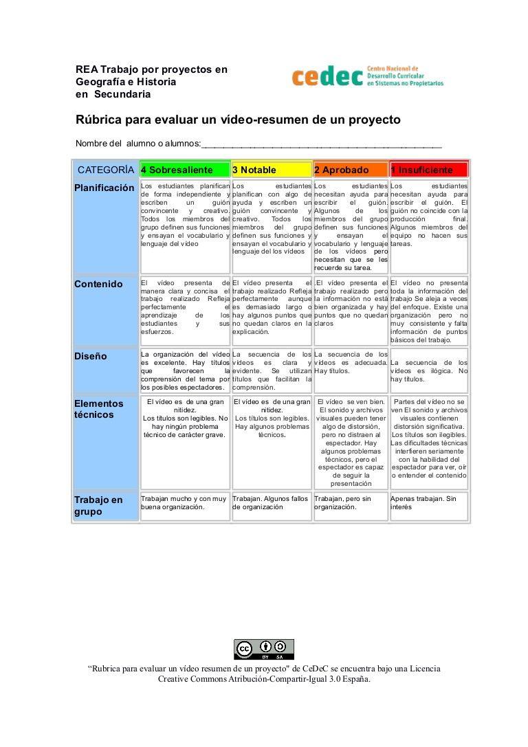 Rúbrica para evaluar un vídeo resumen de un proyecto by