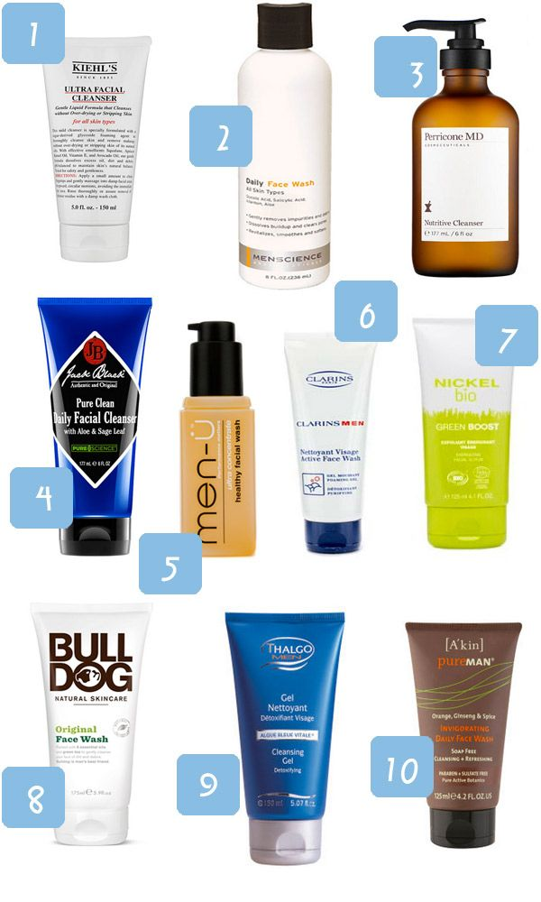 The Men S Skincare Must Haves Top 10 List Mens Skin Care Skin Care Men