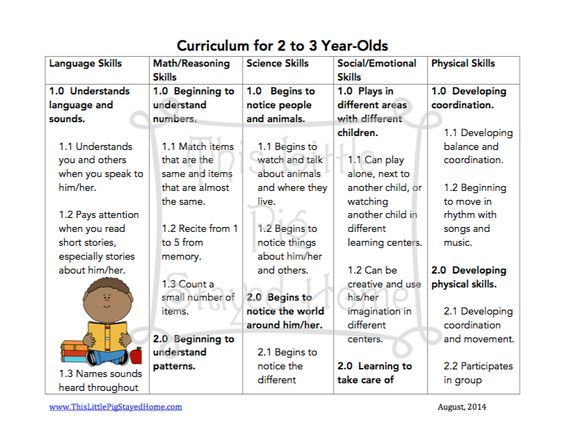 Curriculum And Standards For 2 3 Year Olds Homeschool Free Printables Found At Www Thislittlep Preschool Lesson Plans Daycare Curriculum Toddler Curriculum What do year olds learn in preschool