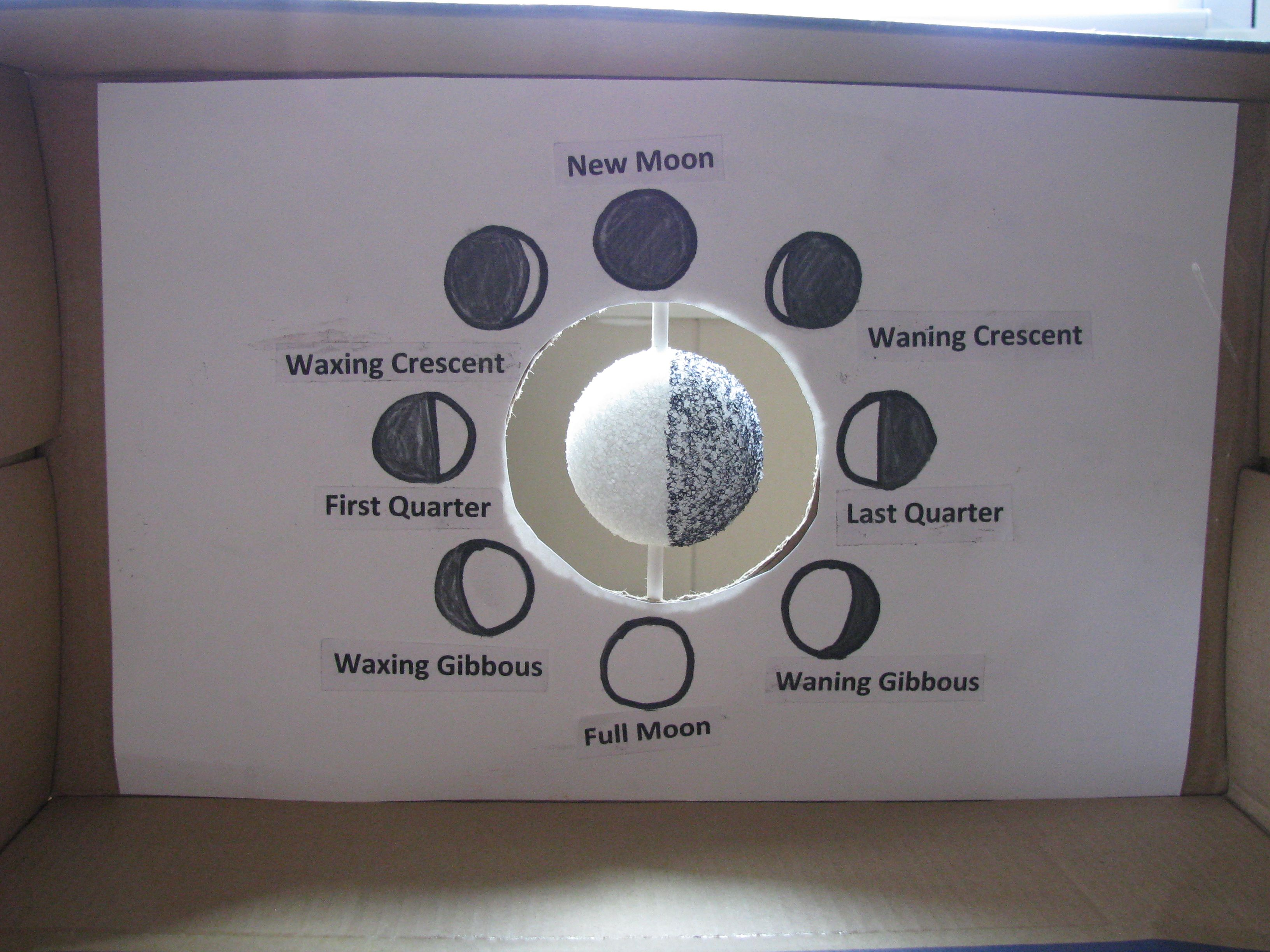 Interactive Moon Phase Science Project