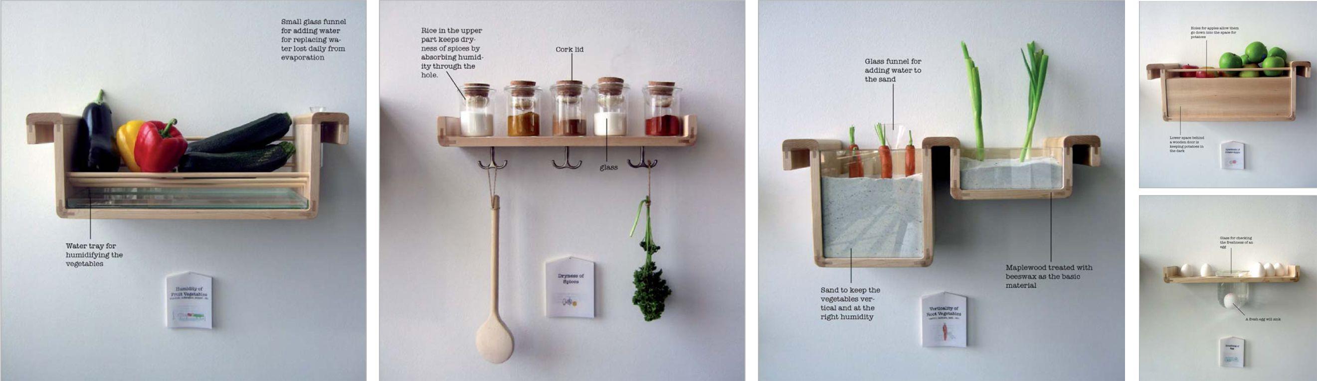 Pin by NAOMI KIZHNER on Kitch_ Bathroom medicine