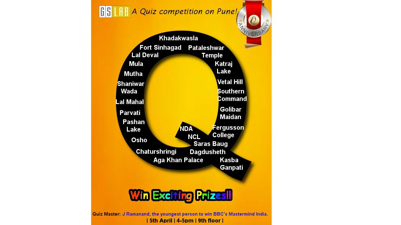 Striking Quiz Poster By Suresh Choudhary Quiz Competition Osho