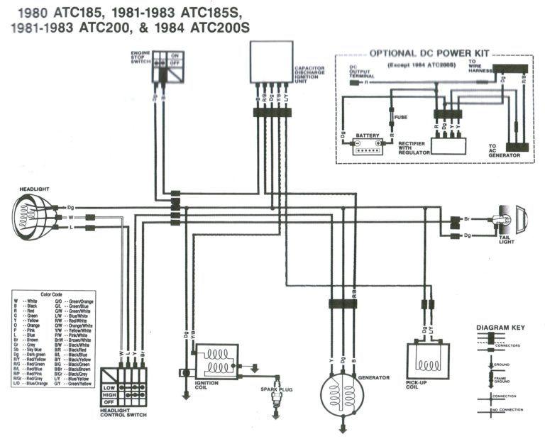 wiring diagram for ramsey winch  diagram honda atc