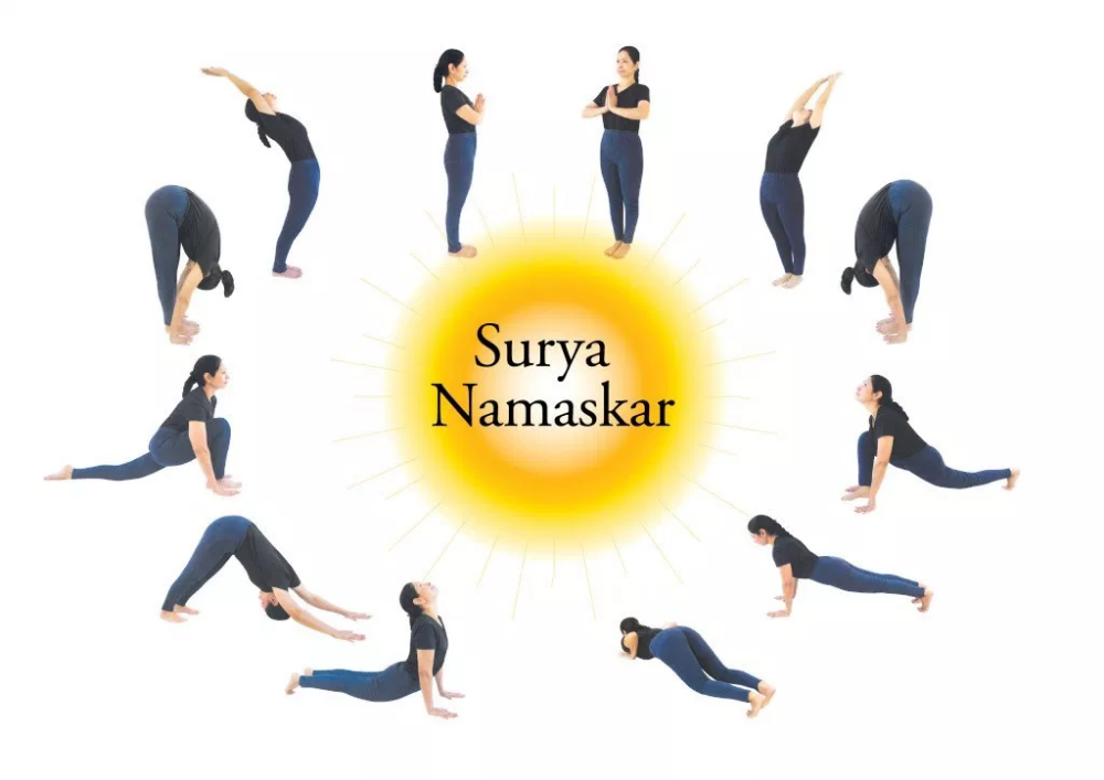 Surya Namaskar Instructions Step By Step Guide To 12 Poses