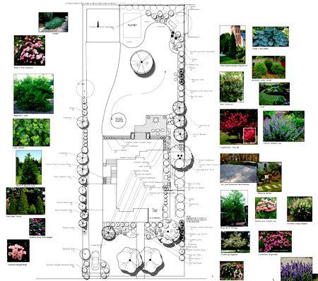 Online landscape design by award SUSAN -- online winning landscape designer.  Professional, creative landscape designs for wherever you live and within  your ... - Online Landscape Design Arizona Ranch Pinterest Online