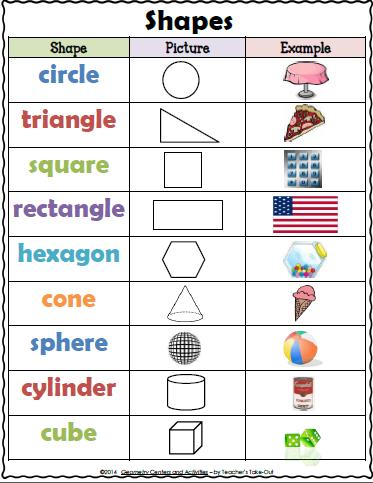 Geometry Posters- Freebie! Teacher\'s Take-Out | Change | Pinterest ...